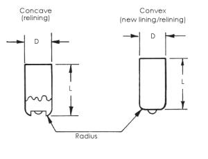 Boiler Tube Weld Studs_Image1