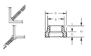 Deformed Bar Anchor_Image2