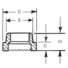 Punching Shear Resistor_Image2