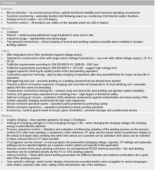 CDMI 2402 Technical Data Sheet_chart2