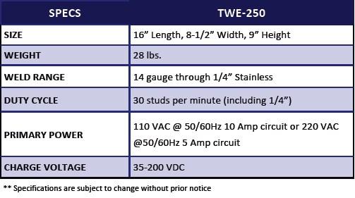 TWE 250 Capacitor Discharge Stud Welder_chart