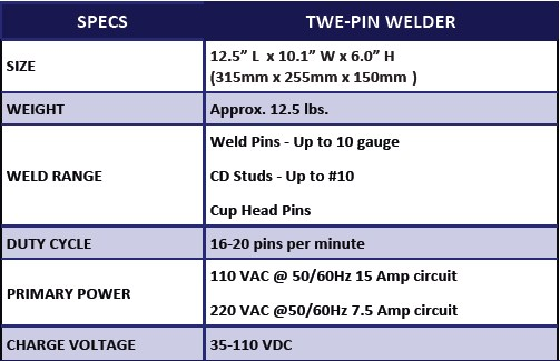 TWP 2 Capacitor Discharge Pin Welder_Chart