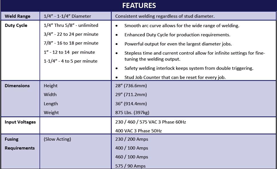 sc3402 dual-gun stud welding system_chart