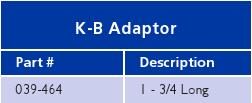 Adaptors Chart_2