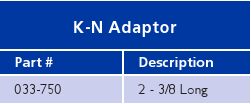 Adaptors Chart_4