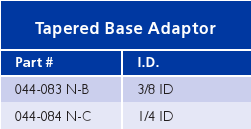 Adaptors Chart_5