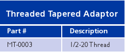 Adaptors Chart_6