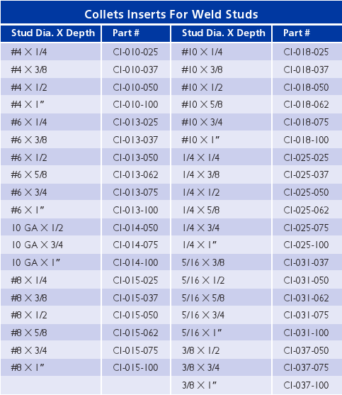 Capacitor Discharge Accessories Charts_11