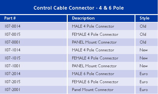 Control Cable Connectors Charts_1