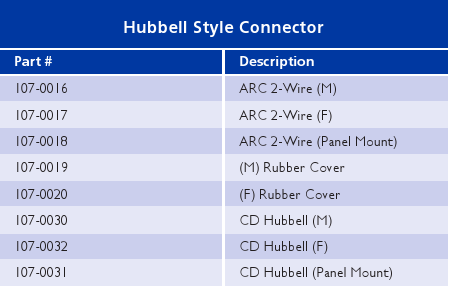 Control Cable Connectors Charts_2