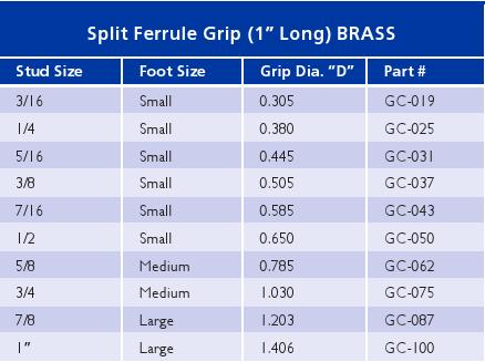 Ferrule Chart_2