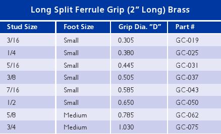 Ferrule Chart_3