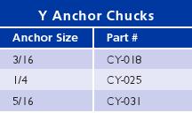 Special Chucks Chart_1