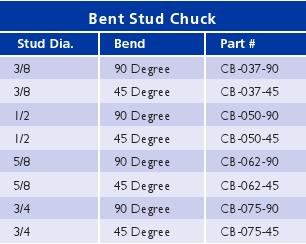 Special Chucks Chart_2