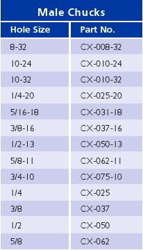 Special Chucks Chart_4