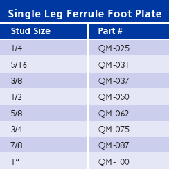 Special Feet Chart_4