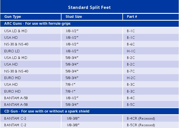 Split Feet Chart_1