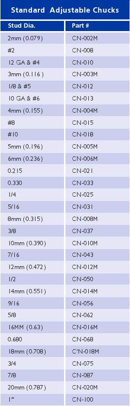 Standard Chucks Chart_1