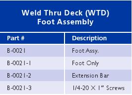 Weld Thru Deck Chart_1