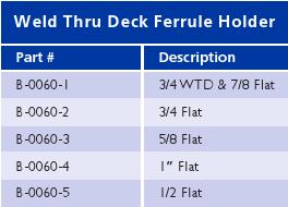 Weld Thru Deck Chart_2