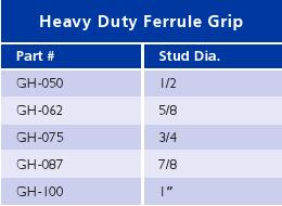 Weld Thru Deck Chart_4