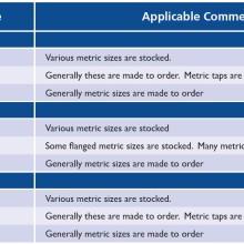 metric_table